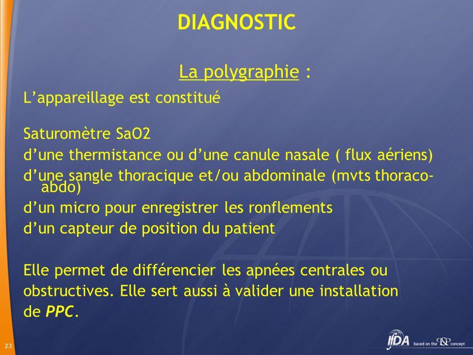 23 DIAGNOSTIC La polygraphie : Lappareillage est constitué Saturomètre SaO2 dune thermistance ou dune canule nasale ( flux aériens) dune sangle thorac