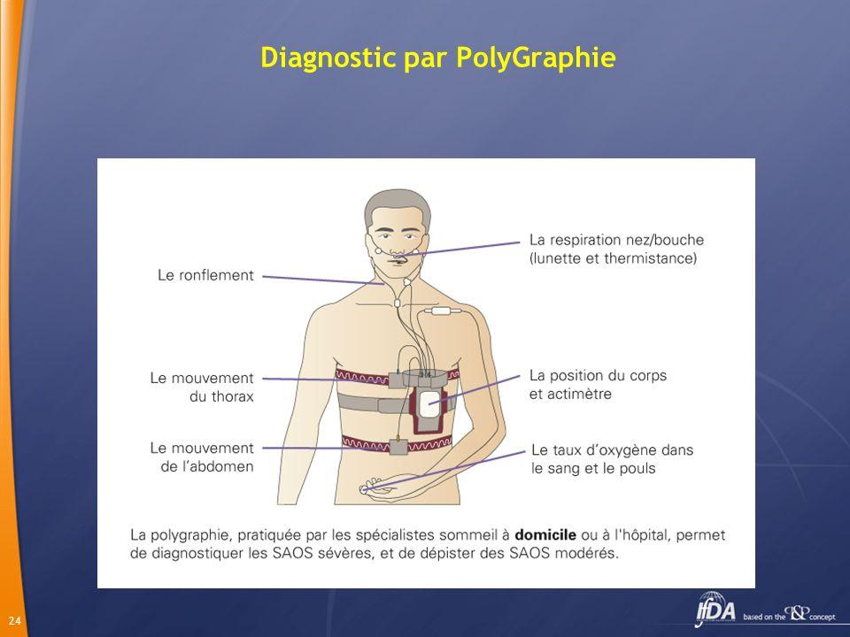 24 Diagnostic par PolyGraphie