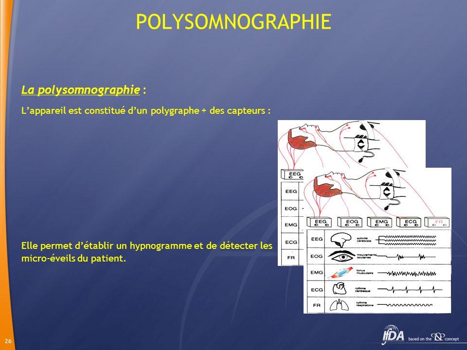 26 POLYSOMNOGRAPHIE La polysomnographie : Lappareil est constitué dun polygraphe + des capteurs : Elle permet détablir un hypnogramme et de détecter l