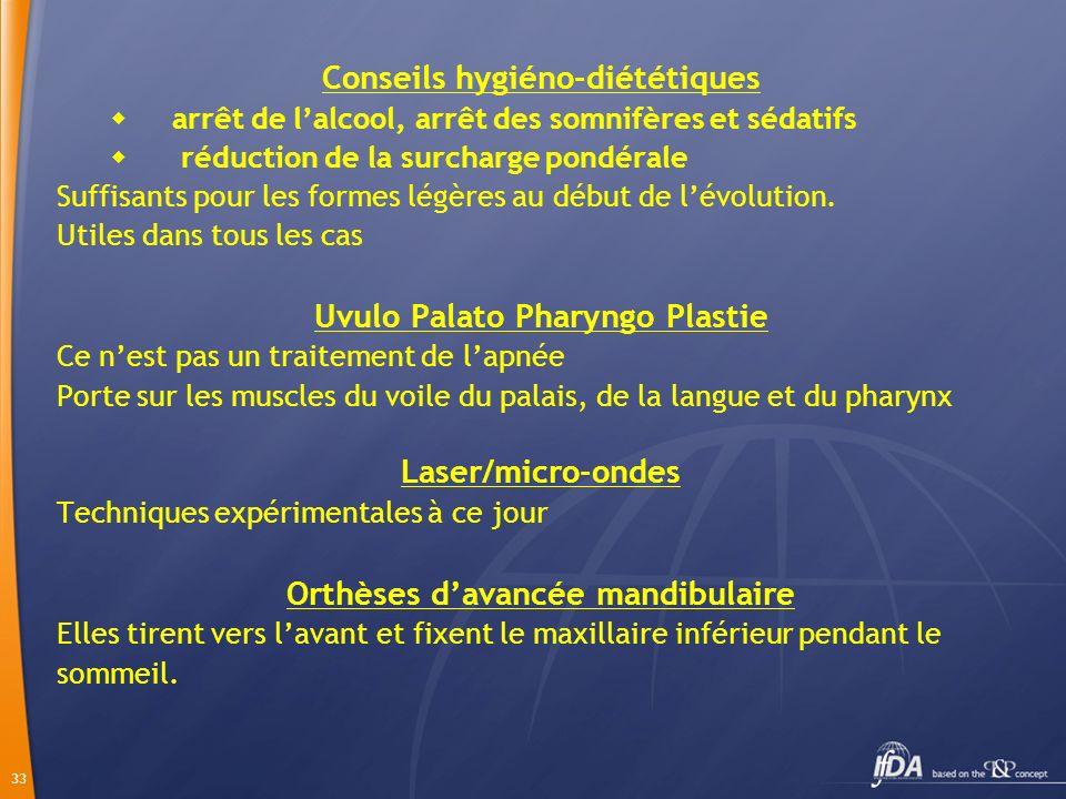33 Conseils hygiéno-diététiques arrêt de lalcool, arrêt des somnifères et sédatifs réduction de la surcharge pondérale Suffisants pour les formes légè