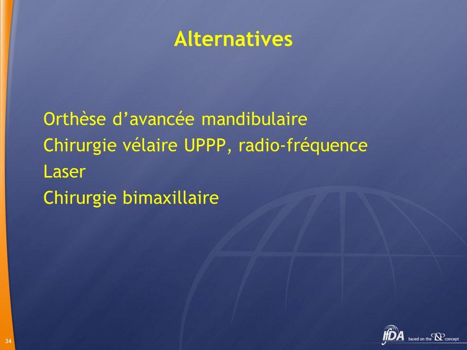 34 Alternatives Orthèse davancée mandibulaire Chirurgie vélaire UPPP, radio-fréquence Laser Chirurgie bimaxillaire