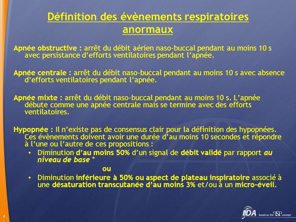 4 Définition des évènements respiratoires anormaux Apnée obstructive : arrêt du débit aérien naso-buccal pendant au moins 10 s avec persistance deffor