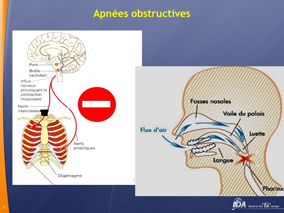 18 Complications Trouble du rythme cardiaque, HTA Infarctus du myocarde Accidents vasculaires cérébraux Accident de la voie publique Accident du travail…