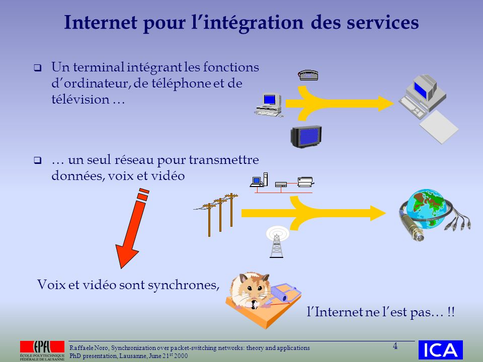 Raffaele Noro, Synchronization over packet-switching networks: theory and applications PhD presentation, Lausanne, June 21 st 2000 4 Internet pour lin