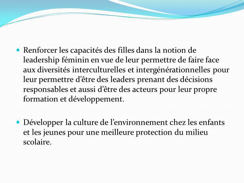 LANCEMENT OFFICIEL Le 30 novembre 2011 a donc eu lieu à Katanga dans la zone portuaire le lancement officiel de cette campagne de sensibilisation sur la violence avec la participation de lAmicale des Femmes du Port Autonome de Lomé et.de lAssociation des Femmes Transformatrices de Poissons invitées pour la circonstance.