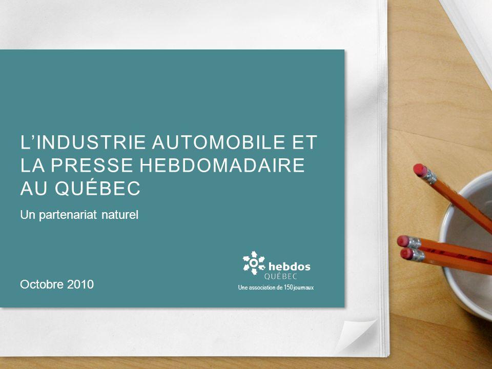 AGENDA 1.Tendances de lindustrie de lautomobile Ventes de véhicules au Canada et au Québec Parts de marché par marque au Canada Perspectives davenir 2.Tendances publicitaires dans le secteur de lautomobile 3.La puissance des hebdomadaires à votre service 2