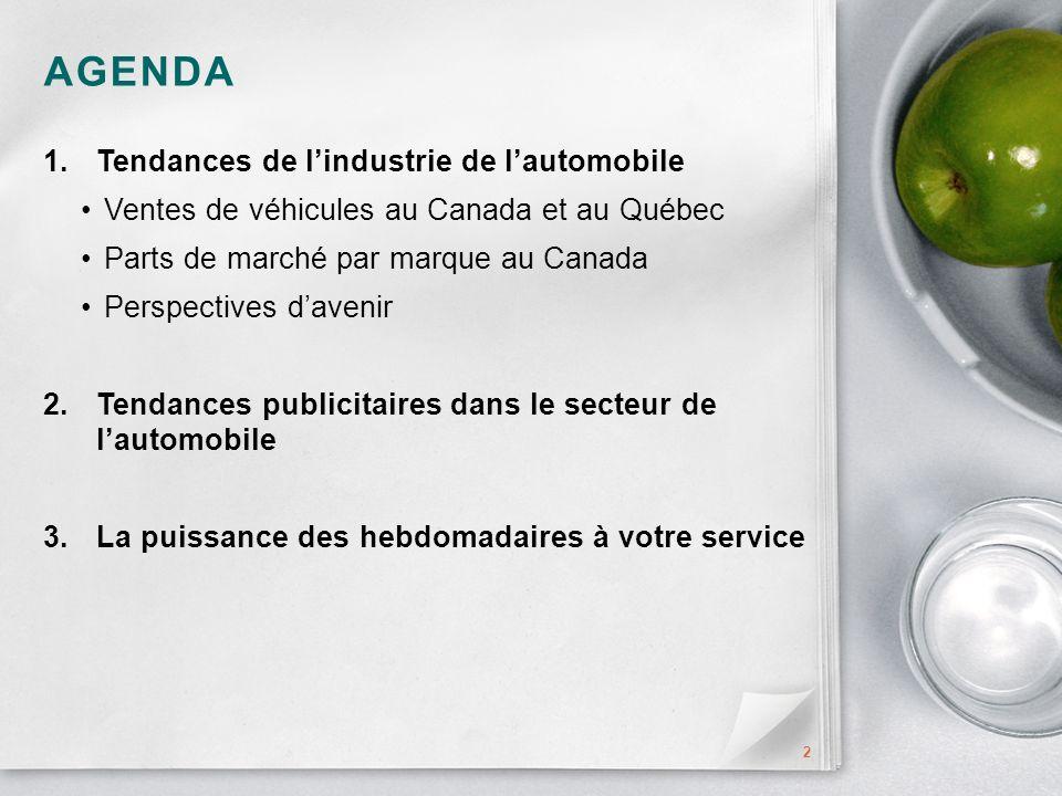 TENDANCES DE LINDUSTRIE AUTOMOBILE Une association de 150 journaux