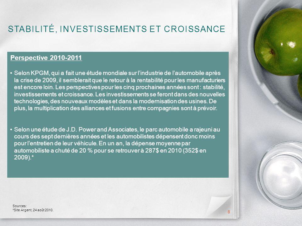 8 Perspective 2010-2011 Selon KPGM, qui a fait une étude mondiale sur lindustrie de lautomobile après la crise de 2009, il semblerait que le retour à la rentabilité pour les manufacturiers est encore loin.