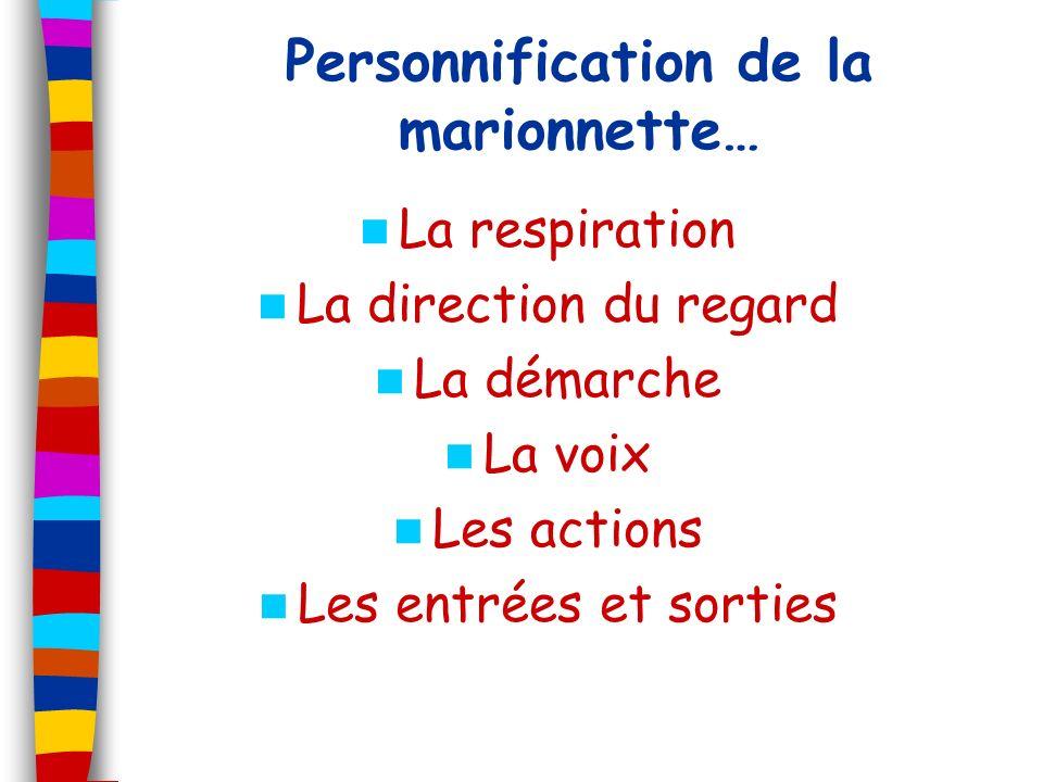 Personnification de la marionnette… La respiration La direction du regard La démarche La voix Les actions Les entrées et sorties