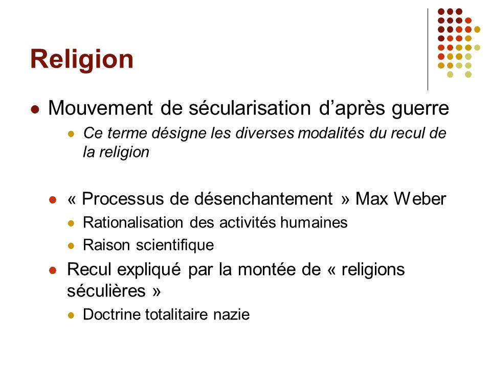 Religion Mouvement de sécularisation daprès guerre Ce terme désigne les diverses modalités du recul de la religion « Processus de désenchantement » Ma