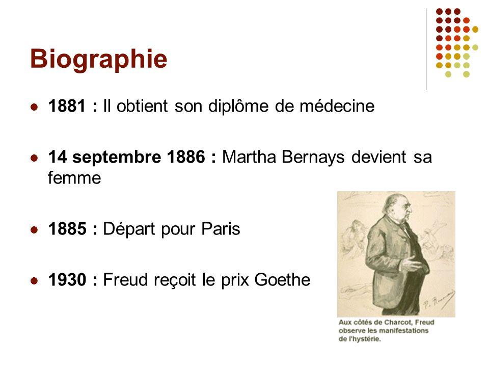 1881 : Il obtient son diplôme de médecine 14 septembre 1886 : Martha Bernays devient sa femme 1885 : Départ pour Paris 1930 : Freud reçoit le prix Goe