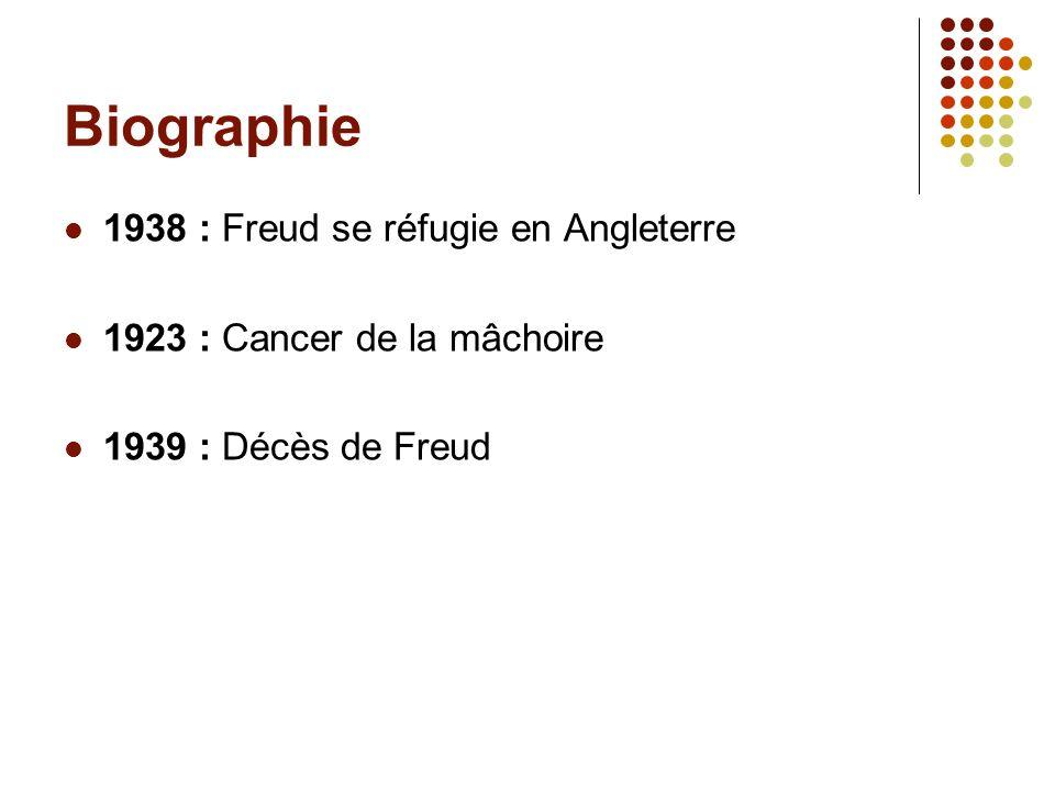 1938 : Freud se réfugie en Angleterre 1923 : Cancer de la mâchoire 1939 : Décès de Freud