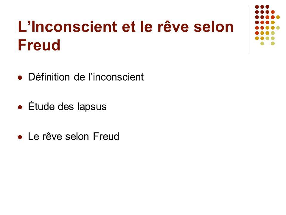 LInconscient et le rêve selon Freud Définition de linconscient Étude des lapsus Le rêve selon Freud