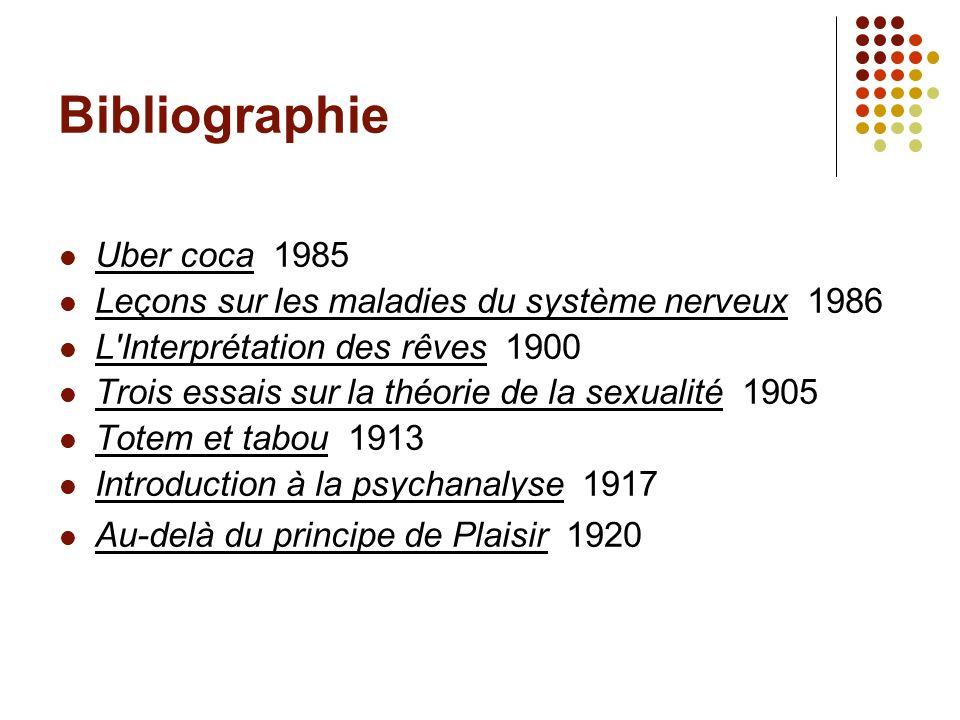 Bibliographie Uber coca 1985 Leçons sur les maladies du système nerveux 1986 L'Interprétation des rêves 1900 Trois essais sur la théorie de la sexuali