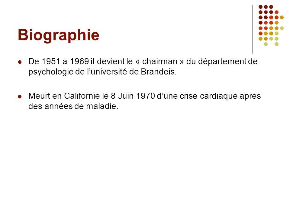 Biographie De 1951 a 1969 il devient le « chairman » du département de psychologie de luniversité de Brandeis. Meurt en Californie le 8 Juin 1970 dune