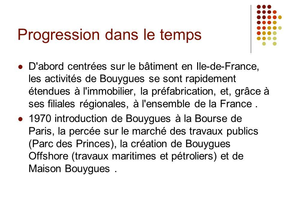 Progression dans le temps D'abord centrées sur le bâtiment en Ile-de-France, les activités de Bouygues se sont rapidement étendues à l'immobilier, la