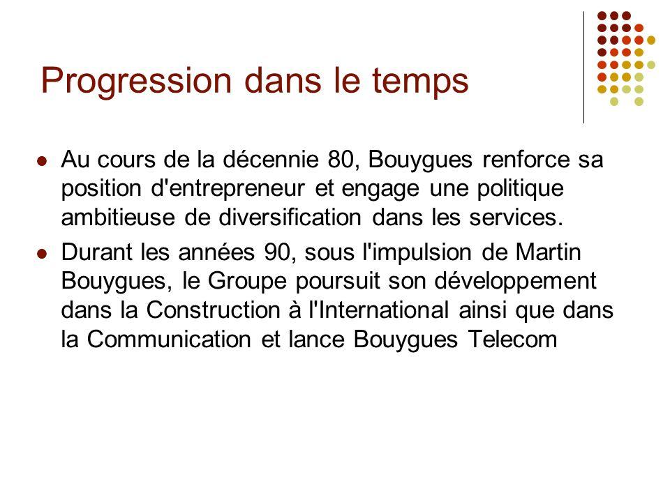 Progression dans le temps Au cours de la décennie 80, Bouygues renforce sa position d'entrepreneur et engage une politique ambitieuse de diversificati