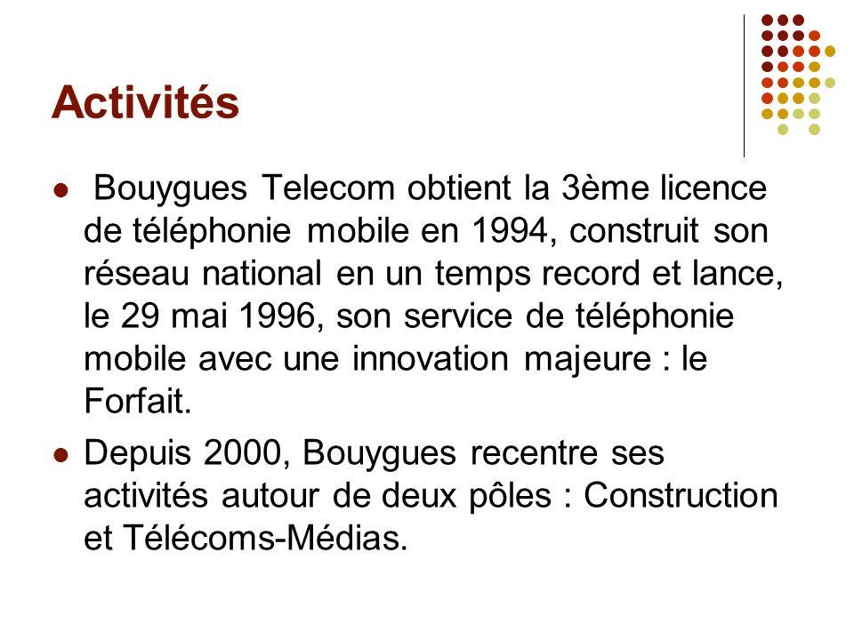Activités Bouygues Telecom obtient la 3ème licence de téléphonie mobile en 1994, construit son réseau national en un temps record et lance, le 29 mai
