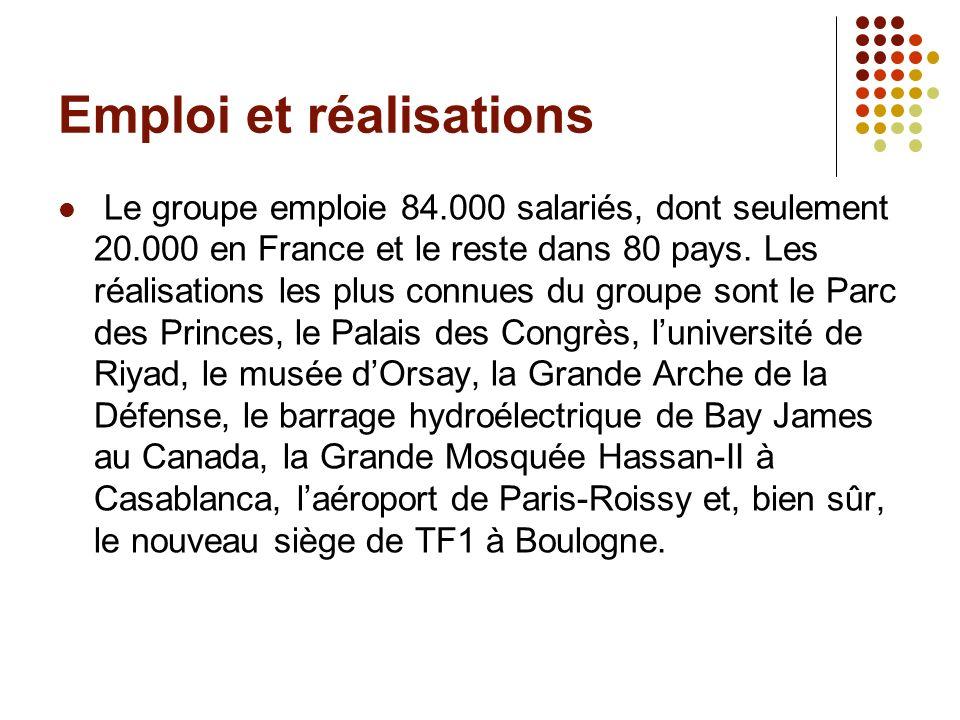 Emploi et réalisations Le groupe emploie 84.000 salariés, dont seulement 20.000 en France et le reste dans 80 pays. Les réalisations les plus connues