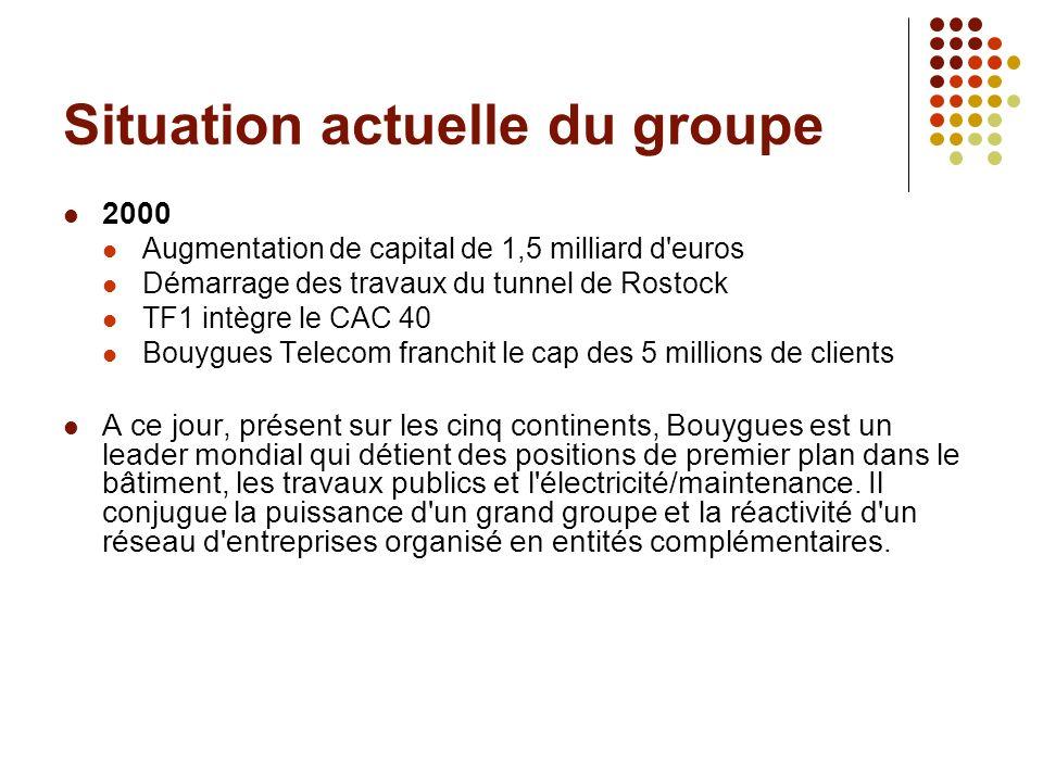 Situation actuelle du groupe 2000 Augmentation de capital de 1,5 milliard d'euros Démarrage des travaux du tunnel de Rostock TF1 intègre le CAC 40 Bou