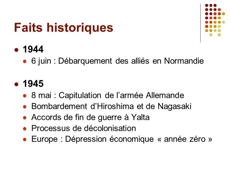 Faits historiques 1944 6 juin : Débarquement des alliés en Normandie 1945 8 mai : Capitulation de larmée Allemande Bombardement dHiroshima et de Nagas