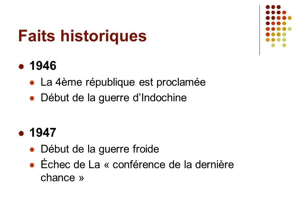 Faits historiques 1946 La 4ème république est proclamée Début de la guerre dIndochine 1947 Début de la guerre froide Échec de La « conférence de la de