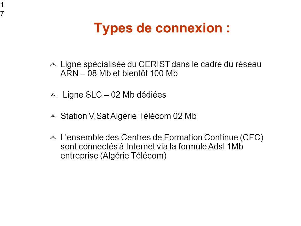 17 Types de connexion : Ligne spécialisée du CERIST dans le cadre du réseau ARN – 08 Mb et bientôt 100 Mb Ligne SLC – 02 Mb dédiées Station V.Sat Algérie Télécom 02 Mb Lensemble des Centres de Formation Continue (CFC) sont connectés à Internet via la formule Adsl 1Mb entreprise (Algérie Télécom)