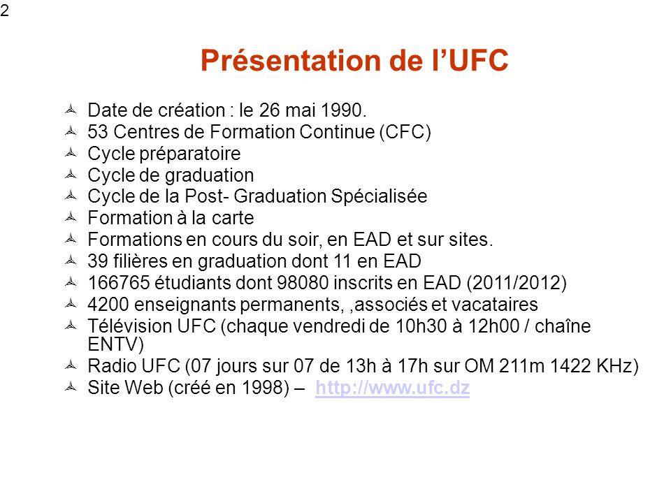 2 Présentation de lUFC Date de création : le 26 mai 1990.