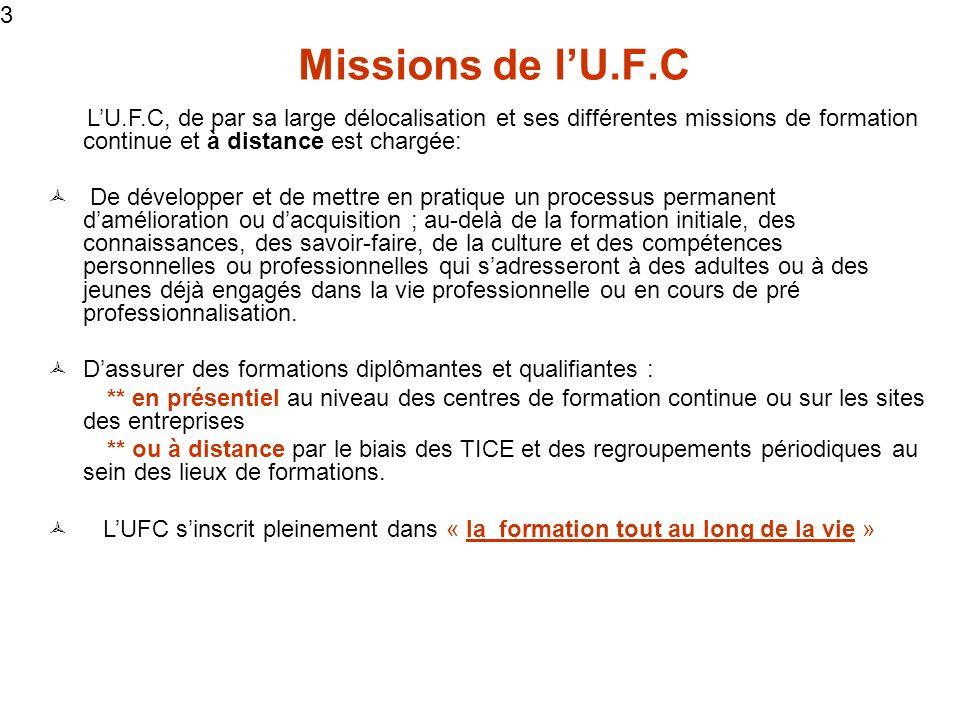 14 Projet Campus virtuel Avicenne (UNESCO) Réseau de 14 pays de la Méditerranée, lUFC a été choisi comme point focal en Algérie.