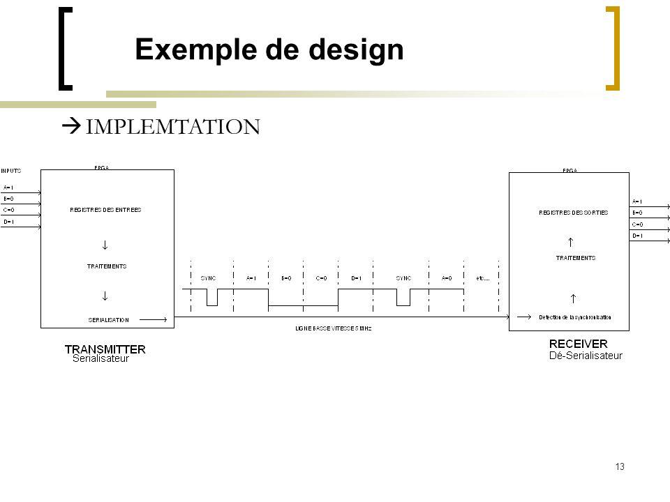 13 Exemple de design IMPLEMTATION
