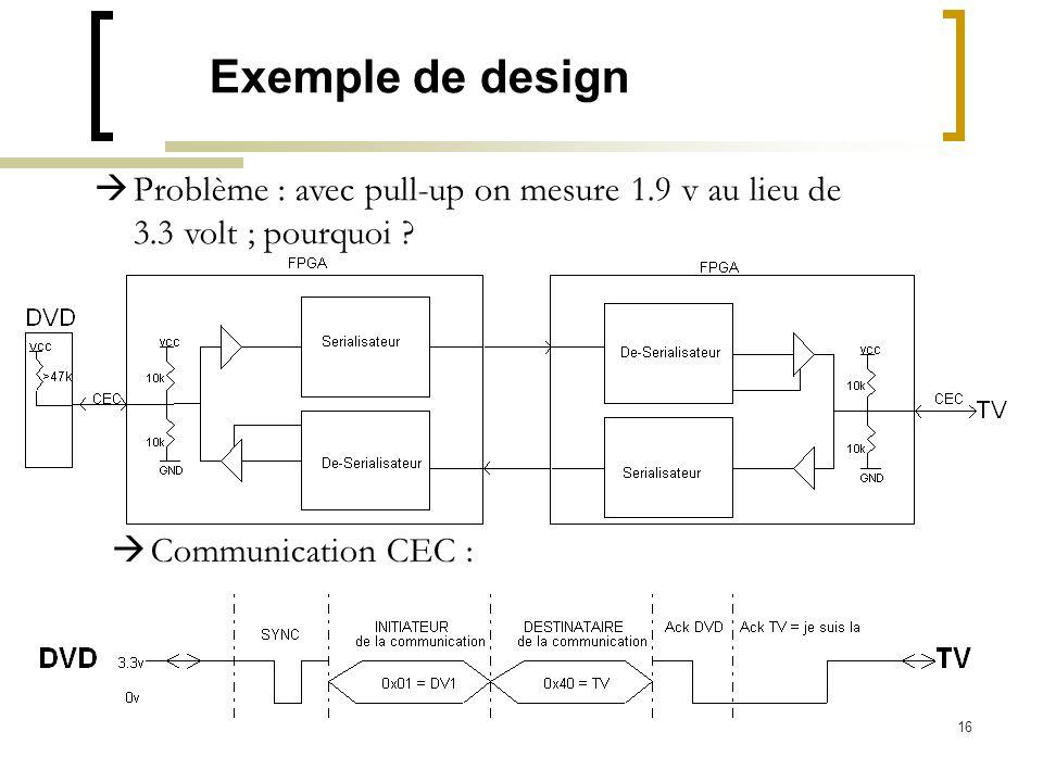 16 Exemple de design Problème : avec pull-up on mesure 1.9 v au lieu de 3.3 volt ; pourquoi ? Communication CEC :