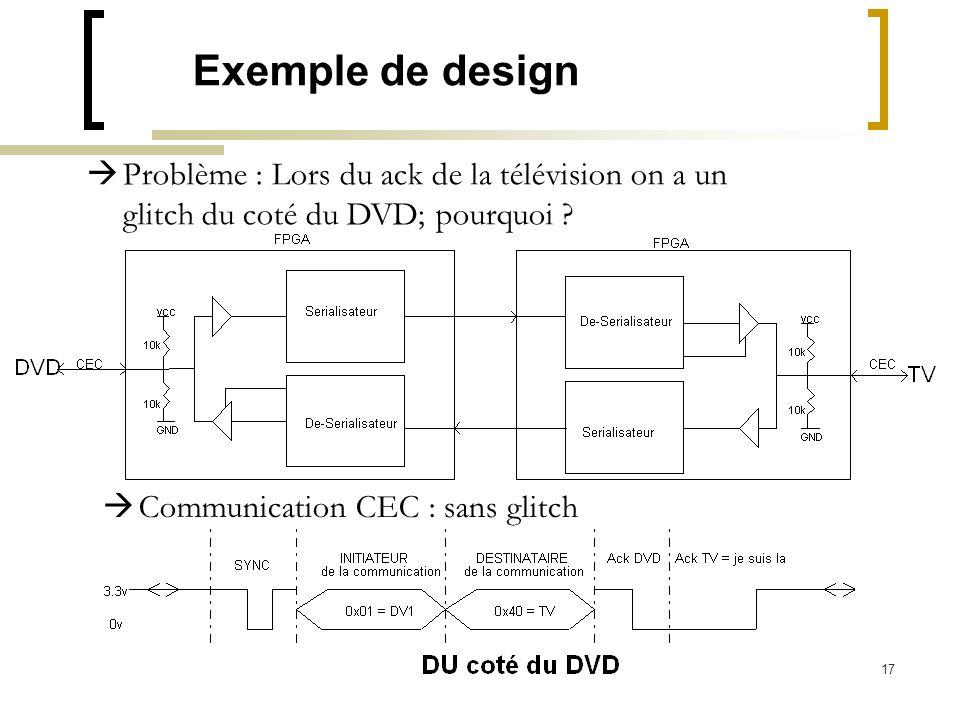 17 Exemple de design Problème : Lors du ack de la télévision on a un glitch du coté du DVD; pourquoi ? Communication CEC : sans glitch