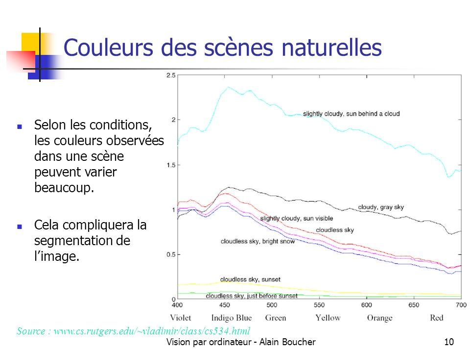 Vision par ordinateur - Alain Boucher10 Couleurs des scènes naturelles Source : www.cs.rutgers.edu/~vladimir/class/cs534.html Selon les conditions, le