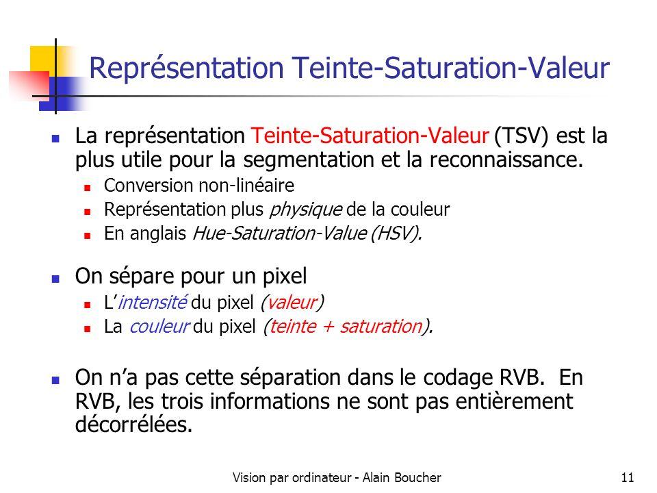 Vision par ordinateur - Alain Boucher11 Représentation Teinte-Saturation-Valeur La représentation Teinte-Saturation-Valeur (TSV) est la plus utile pou