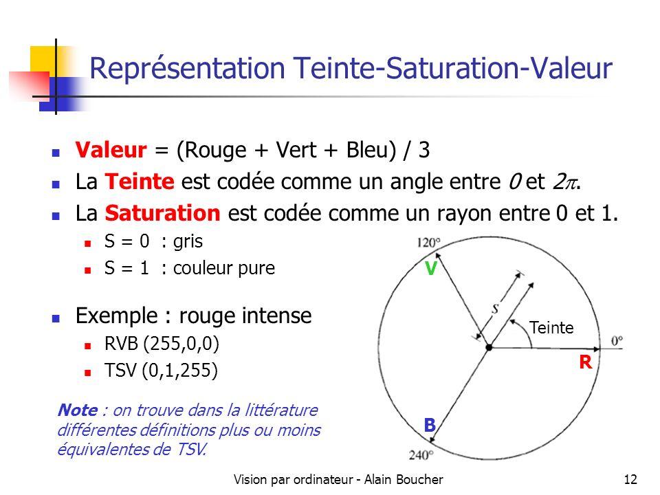 Vision par ordinateur - Alain Boucher12 Représentation Teinte-Saturation-Valeur Valeur = (Rouge + Vert + Bleu) / 3 La Teinte est codée comme un angle