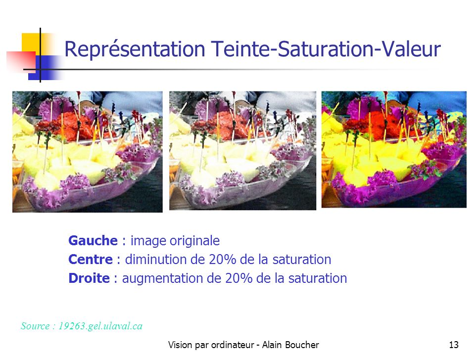 Vision par ordinateur - Alain Boucher13 Représentation Teinte-Saturation-Valeur Gauche : image originale Centre : diminution de 20% de la saturation Droite : augmentation de 20% de la saturation Source : 19263.gel.ulaval.ca