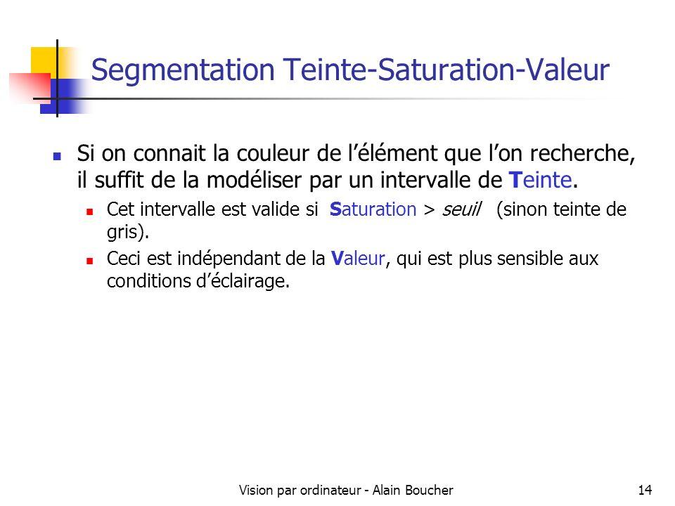 Vision par ordinateur - Alain Boucher14 Segmentation Teinte-Saturation-Valeur Si on connait la couleur de lélément que lon recherche, il suffit de la