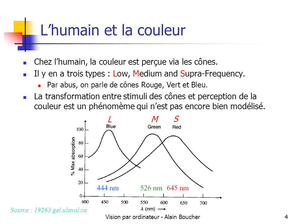 Vision par ordinateur - Alain Boucher4 Lhumain et la couleur Chez lhumain, la couleur est perçue via les cônes. Il y en a trois types : Low, Medium an