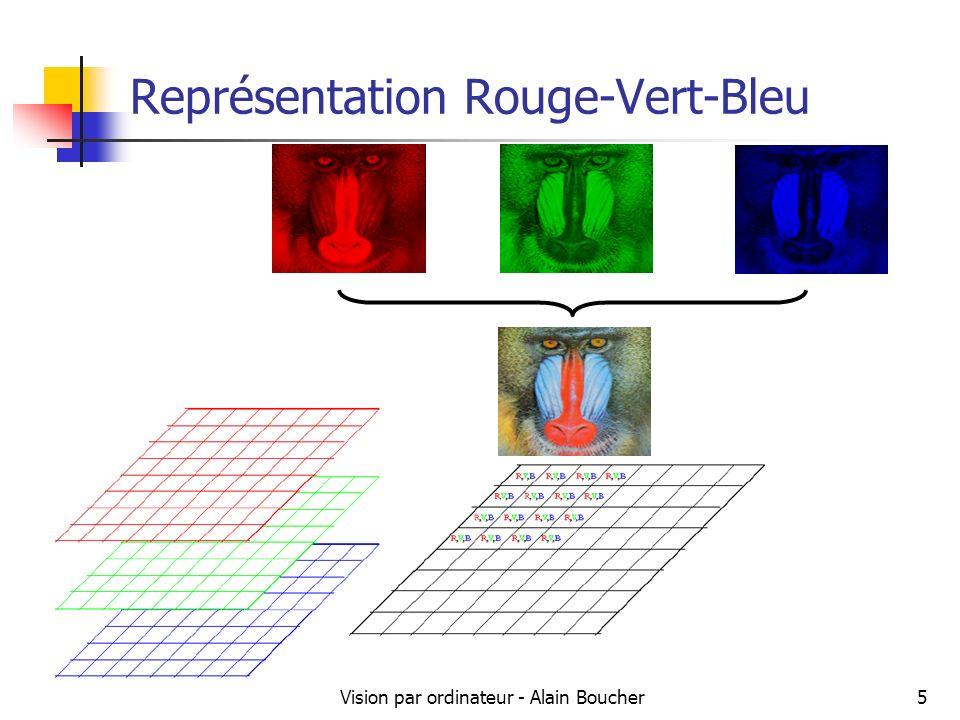 Vision par ordinateur - Alain Boucher5 Représentation Rouge-Vert-Bleu