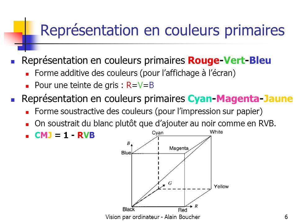 Vision par ordinateur - Alain Boucher6 Représentation en couleurs primaires Représentation en couleurs primaires Rouge-Vert-Bleu Forme additive des co