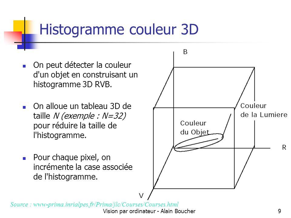 Vision par ordinateur - Alain Boucher9 Histogramme couleur 3D On peut détecter la couleur d'un objet en construisant un histogramme 3D RVB. On alloue