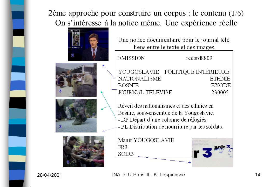 28/04/2001 INA et U-Paris III - K. Lespinasse14 2ème approche pour construire un corpus : le contenu (1/6) On sintéresse à la notice même. Une expérie
