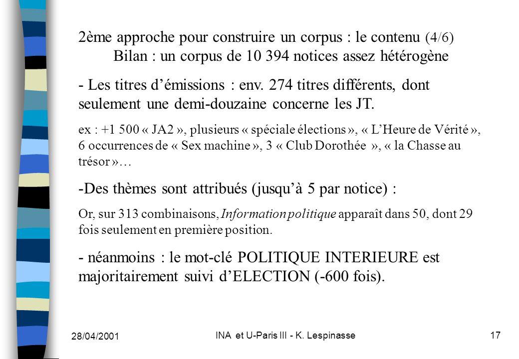 28/04/2001 INA et U-Paris III - K. Lespinasse17 2ème approche pour construire un corpus : le contenu (4/6) Bilan : un corpus de 10 394 notices assez h