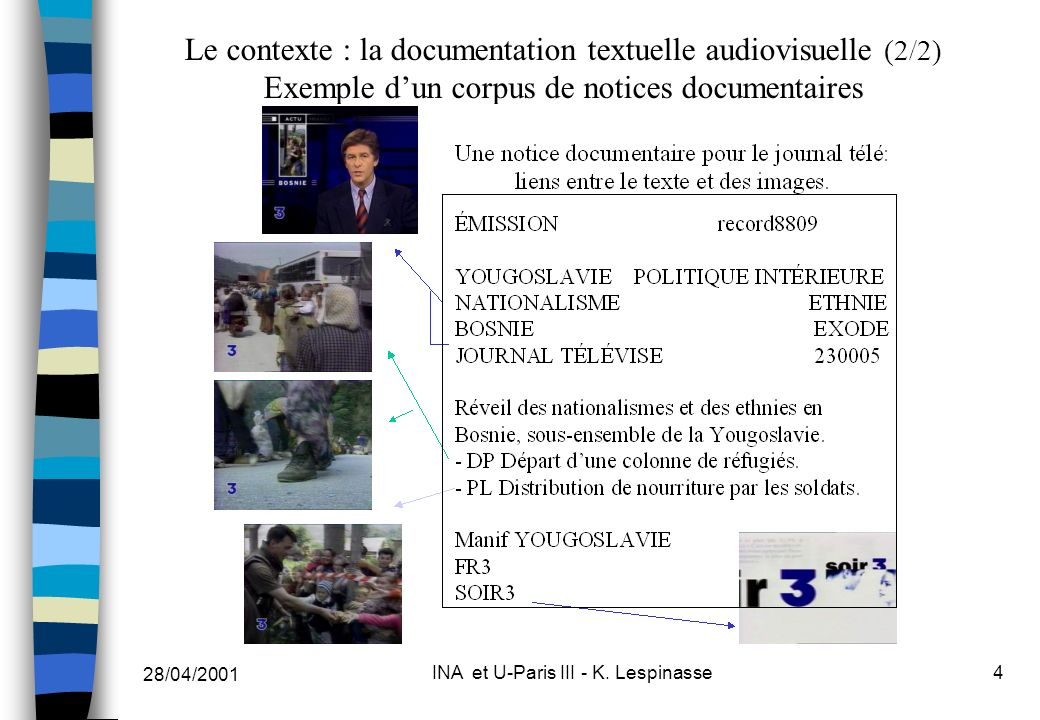 28/04/2001 INA et U-Paris III - K. Lespinasse4 Le contexte : la documentation textuelle audiovisuelle (2/2) Exemple dun corpus de notices documentaire