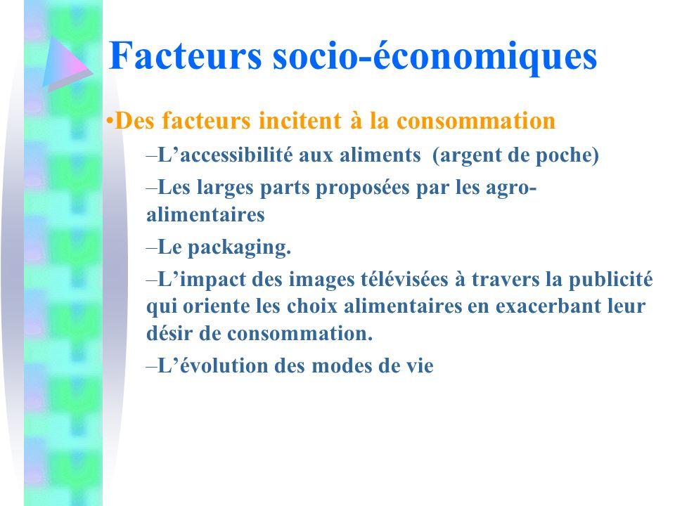Des facteurs incitent à la consommation –Laccessibilité aux aliments (argent de poche) –Les larges parts proposées par les agro- alimentaires –Le packaging.