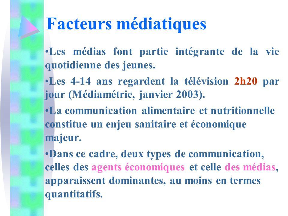 Les médias font partie intégrante de la vie quotidienne des jeunes. Les 4-14 ans regardent la télévision 2h20 par jour (Médiamétrie, janvier 2003). La