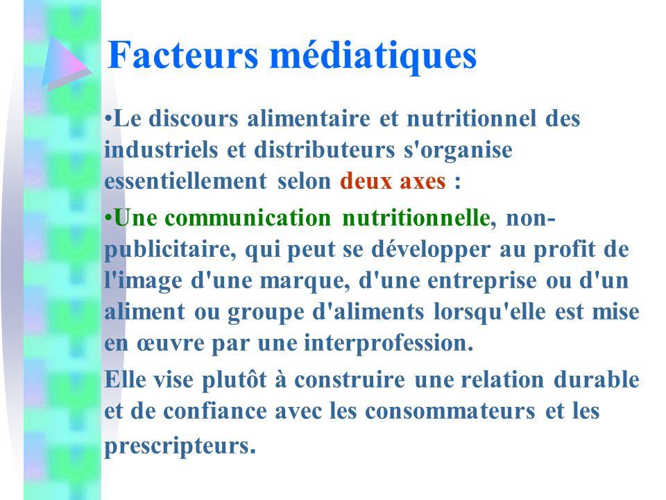 Le discours alimentaire et nutritionnel des industriels et distributeurs s'organise essentiellement selon deux axes : Une communication nutritionnelle