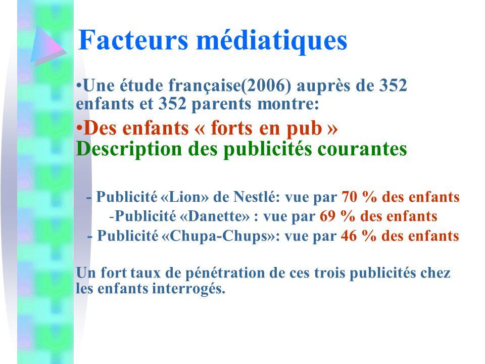 Une étude française(2006) auprès de 352 enfants et 352 parents montre: Des enfants « forts en pub » Description des publicités courantes - Publicité «