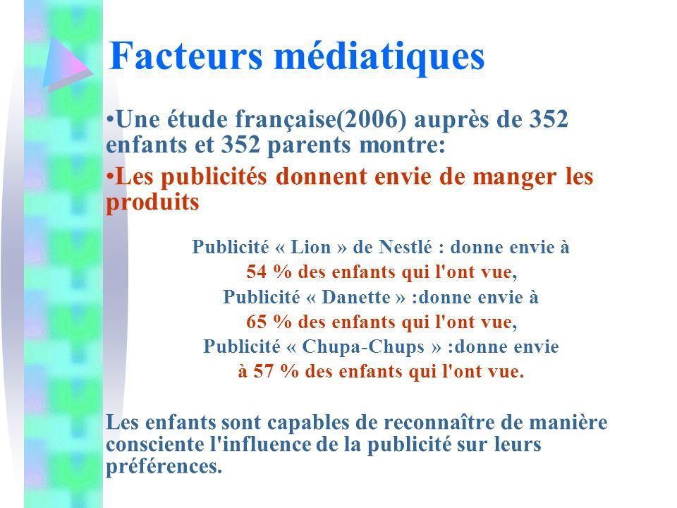 Une étude française(2006) auprès de 352 enfants et 352 parents montre: Les publicités donnent envie de manger les produits Publicité « Lion » de Nestlé : donne envie à 54 % des enfants qui l ont vue, Publicité « Danette » :donne envie à 65 % des enfants qui l ont vue, Publicité « Chupa-Chups » :donne envie à 57 % des enfants qui l ont vue.