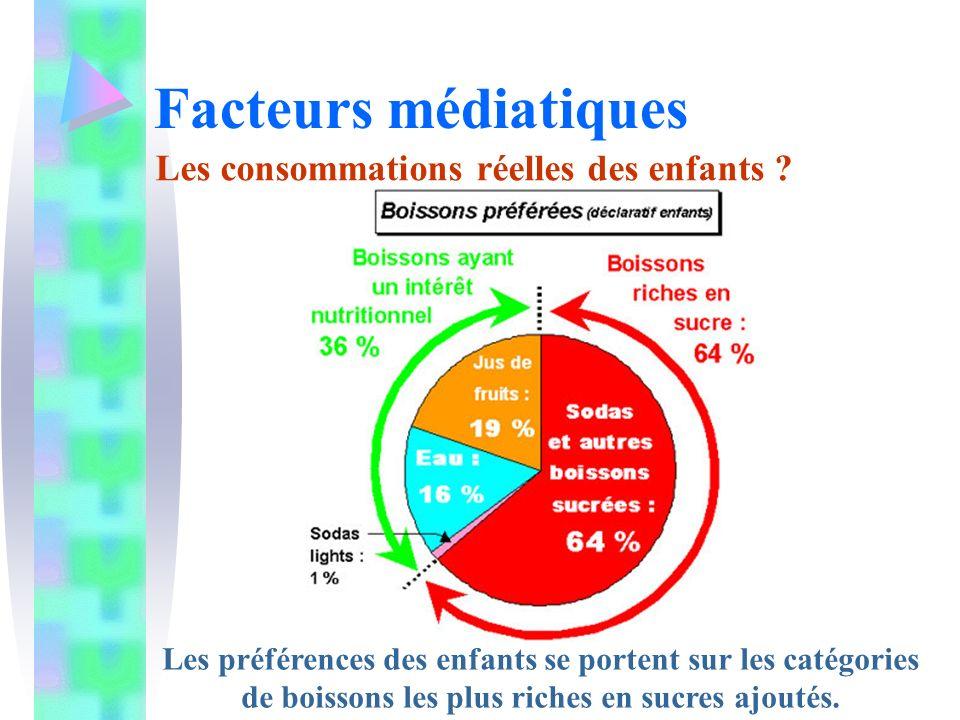Facteurs médiatiques Les consommations réelles des enfants .